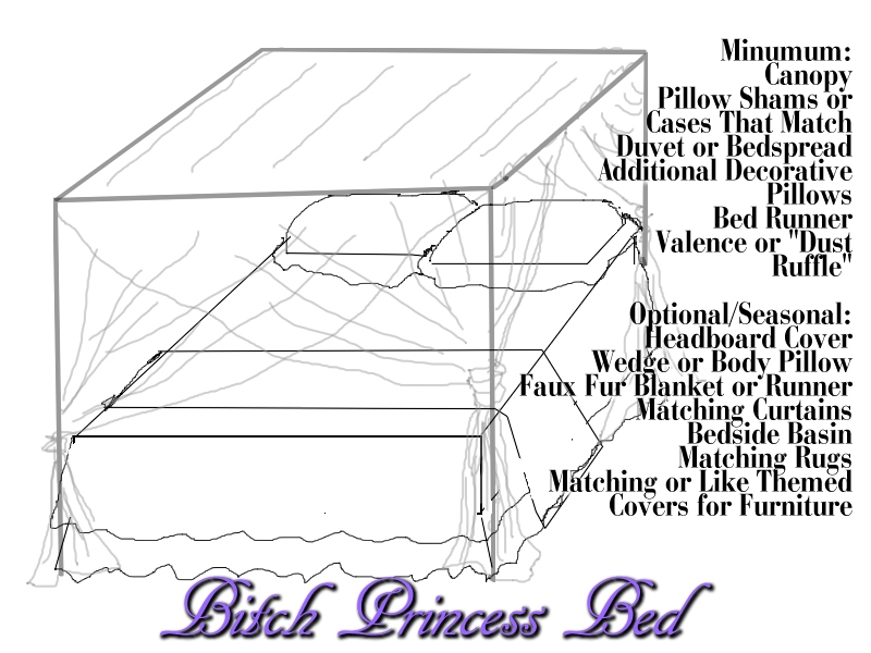 The Princess Bed
